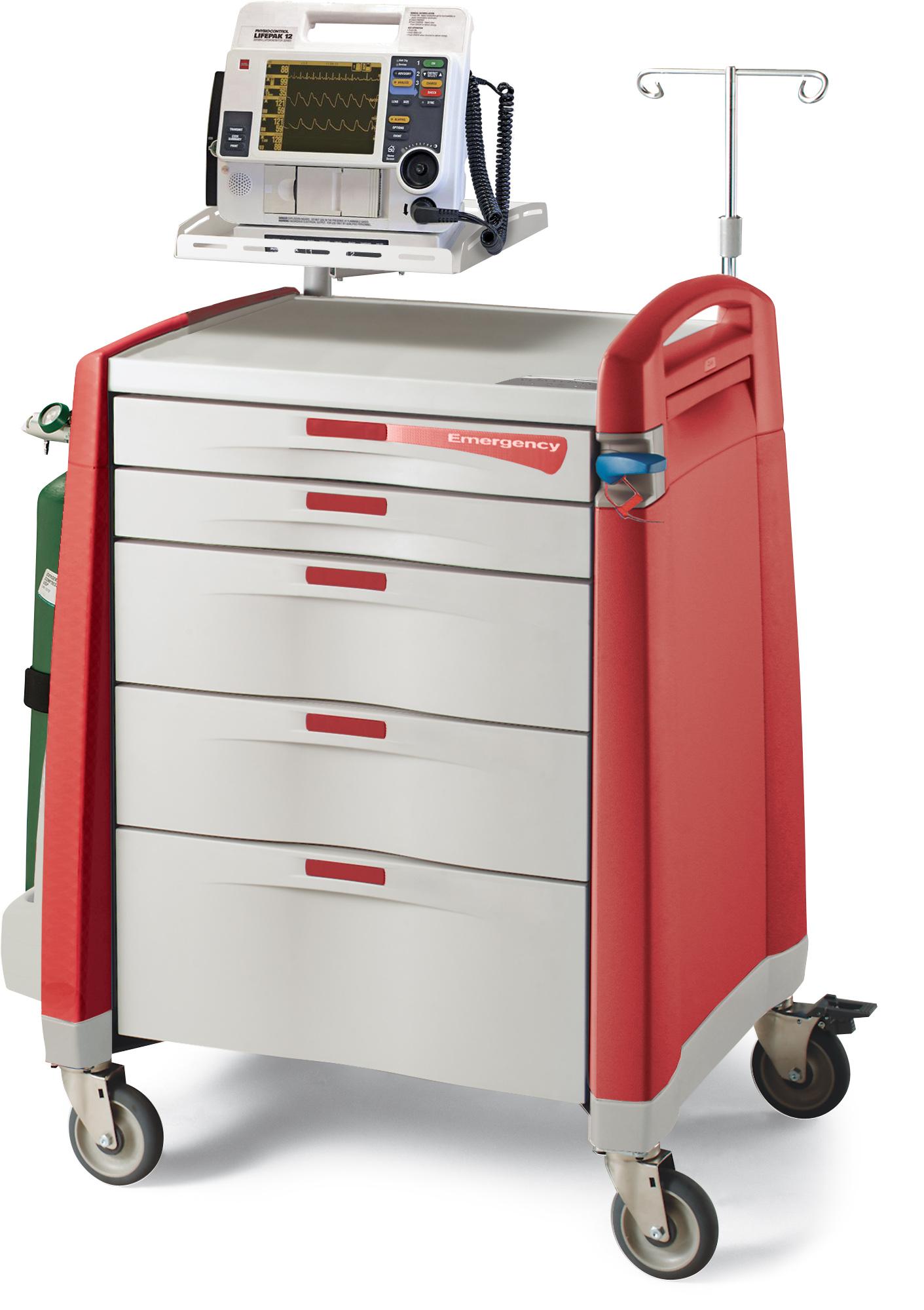 Cartadvocate Medical Cart Resource